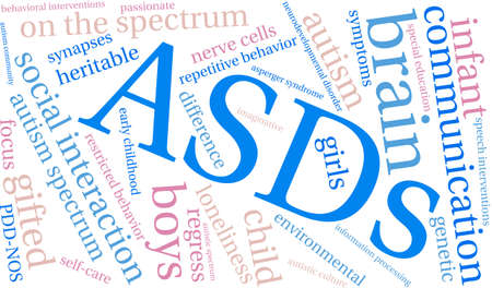 asperger: ASDs Word Cloud on a white background. Illustration