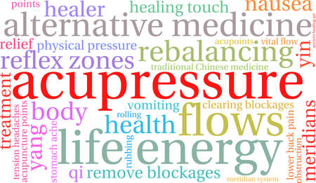obstruction: Acupressure word cloud on a white background.