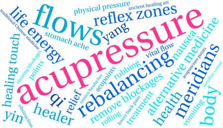 qi: Acupressure word cloud on a white background.