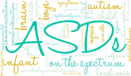 asperger syndrome: ASDs Word Cloud on a white background. Illustration