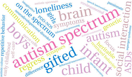 asperger syndrome: Autism Spectrum word cloud on a white background.