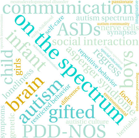 On The Spectrum word cloud on a white background.