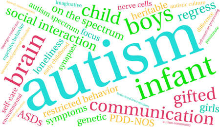 asperger syndrome: Autism word cloud on a white background.