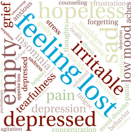 ashamed: Feeling Lost word cloud on a white background.