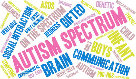 gifted: Autism Spectrum word cloud on a white background.