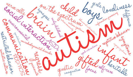 asperger: Autism word cloud on a white background.