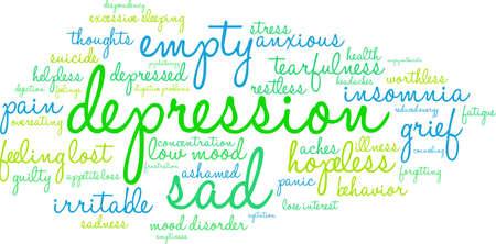 ashamed: Depression word cloud on a white background.