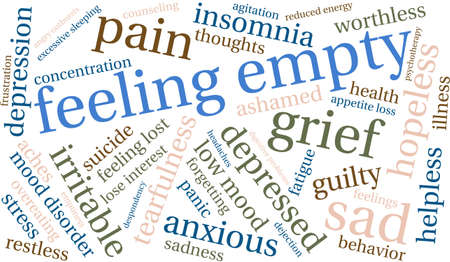 ashamed: Feeling Empty word cloud on a white background.