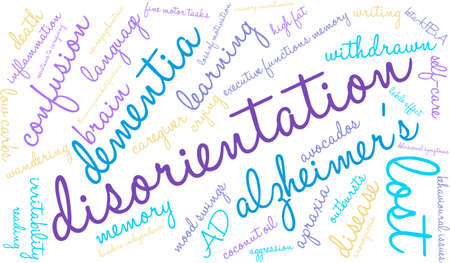 disorientation: Disorientation word cloud on a white background.