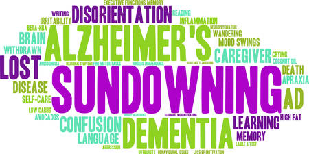 delusional: Sundowning word cloud on a white background.