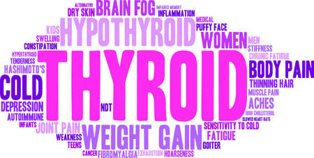 swelling: Thyroid word cloud on a white background.