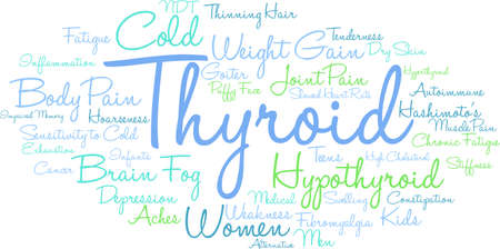 impaired: Thyroid word cloud on a white background.