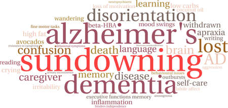 wandering: Sundowning word cloud on a white background.