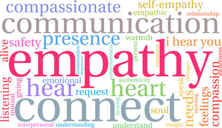 emotional: Empathy word cloud on a white background. Illustration