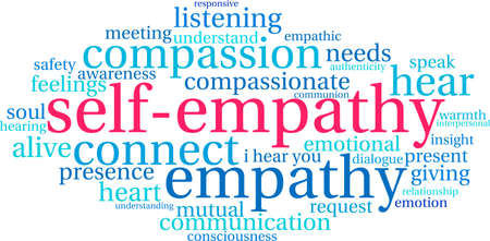 Empathy word cloud on a white background. Ilustrace