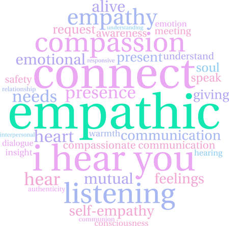 Empathic word cloud on a white background. Иллюстрация