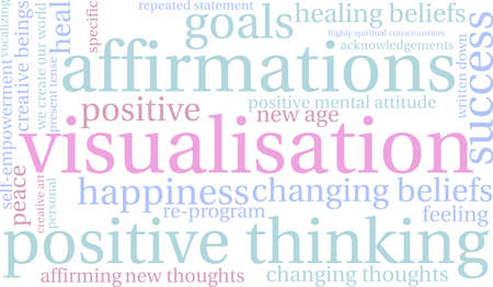 beings: Visualisation word cloud on a white background.