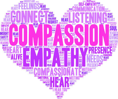 Compassion word cloud on a white background.