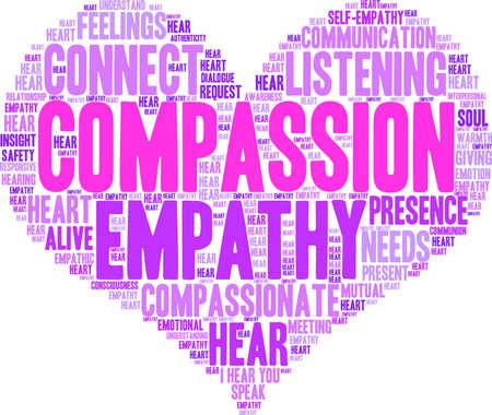 Compassion Wortwolke auf einem weißen Hintergrund.