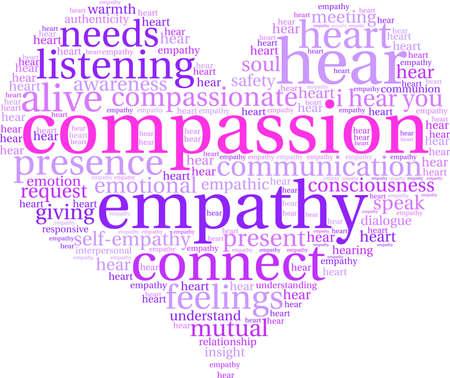 Compassion Wortwolke auf einem weißen Hintergrund. Vektorgrafik