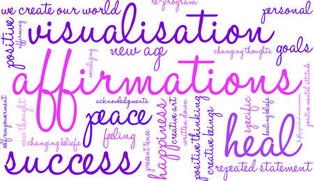 affirmations: Affirmations word cloud on a white background.