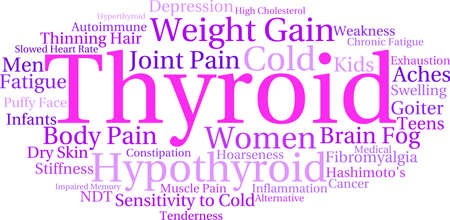 sensitivity: Thyroid word cloud on a white background.