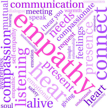 interpersonal: Empathy word cloud on a white background. Illustration