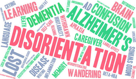 incontinence: Disorientation word cloud on a white background.