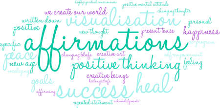 beings: Affirmations word cloud on a white background.