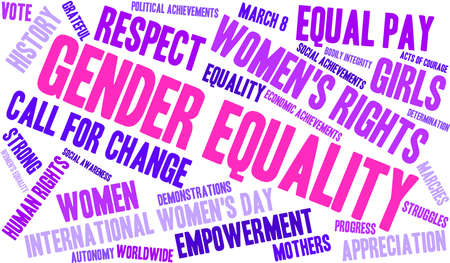 call history: Gender Equality word cloud on a white background.