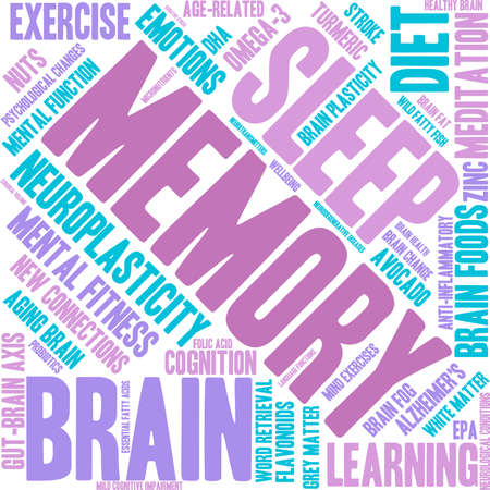 synaptic: Memory word cloud on a white background. Illustration