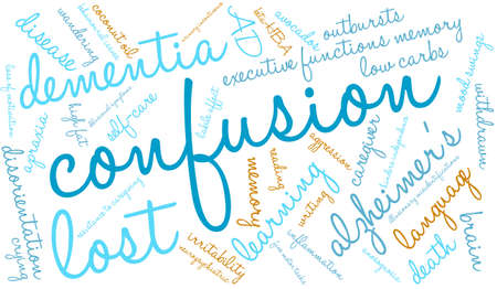 Confusion word cloud on a white background.