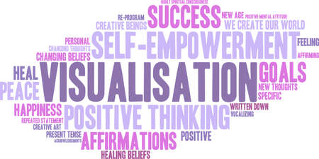 affirmations: Visualisation word cloud on a white background.
