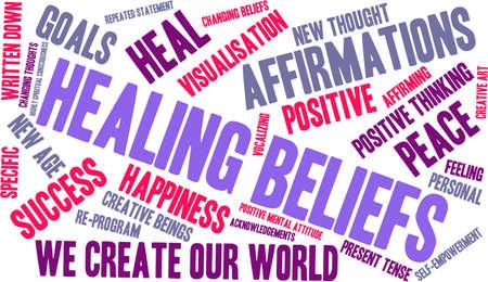 channeling: Healing Word Cloud