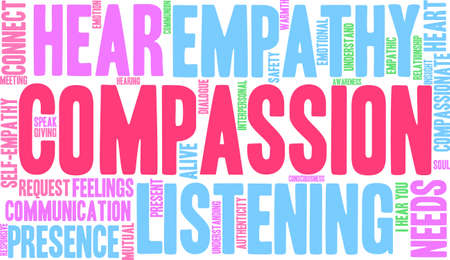 compassionate: Compassion word cloud on a white background.