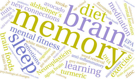 Memory word cloud on a white background. Illustration