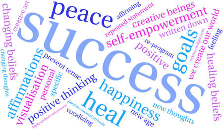 Success word cloud on a white background.