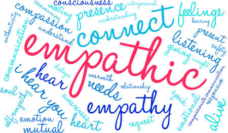 Empathic word cloud on a white background. Çizim