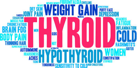 thyroid cancer: Thyroid word cloud on a white background.