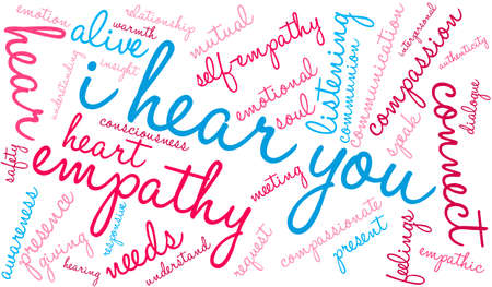 interpersonal: I Hear You word cloud on a white background.