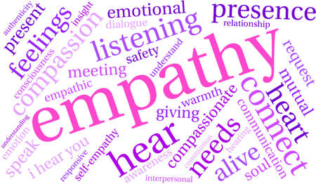 mutual: Empathy word cloud on a white background. Illustration