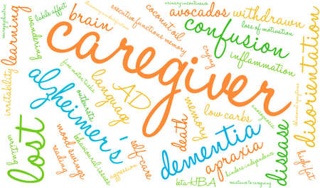 give: Give word cloud on a white background.
