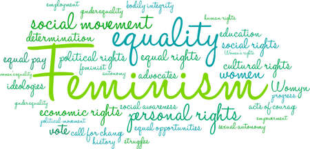 feminism: Feminism word cloud on a white background.