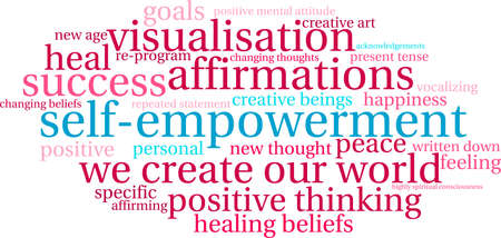 specific: Self Empowerment word cloud on a white background.