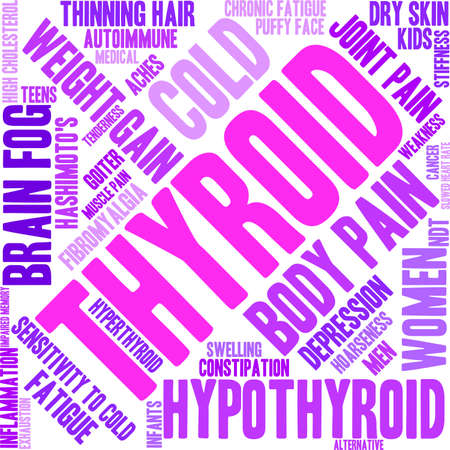 muscle gain: Thyroid word cloud on a white background.
