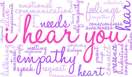 compassionate: I Hear You word cloud on a white background.