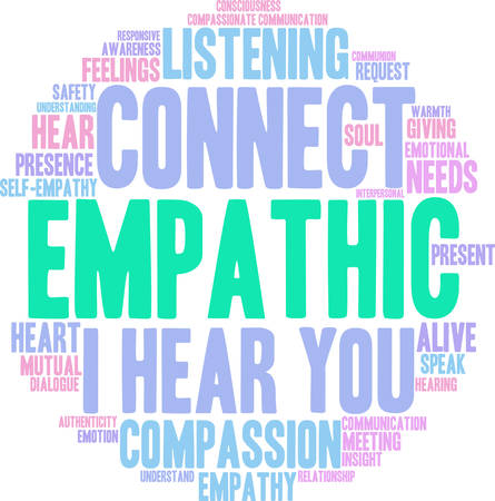 Empathic word cloud on a white background. Vettoriali