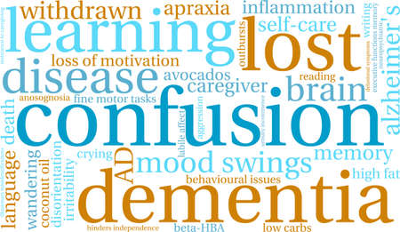 delusional: Confusion word cloud on a white background.