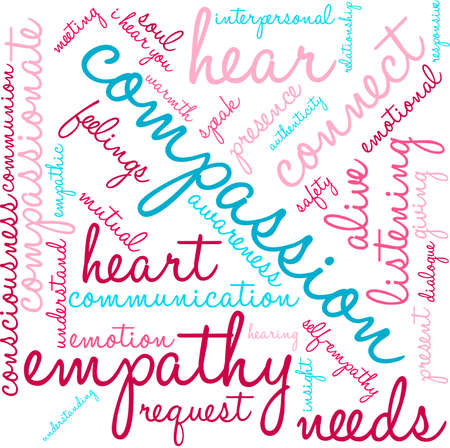compassion: Compassion word cloud on a white background.