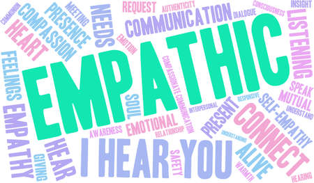 Empathic word cloud on a white background. Vectores